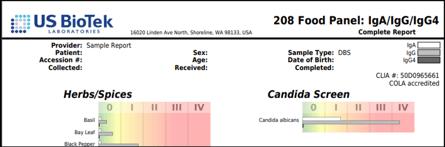 Dépistage de Candida par US BioTek