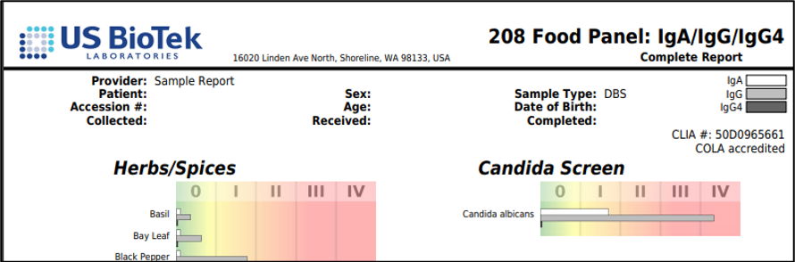 US BioTek Candida Screening