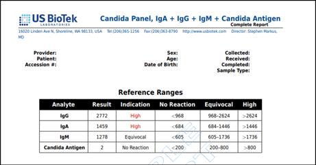 US BioTek Candida Screening Sample Report