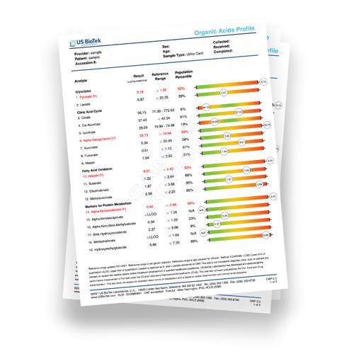 Homepage OAP Sample Report