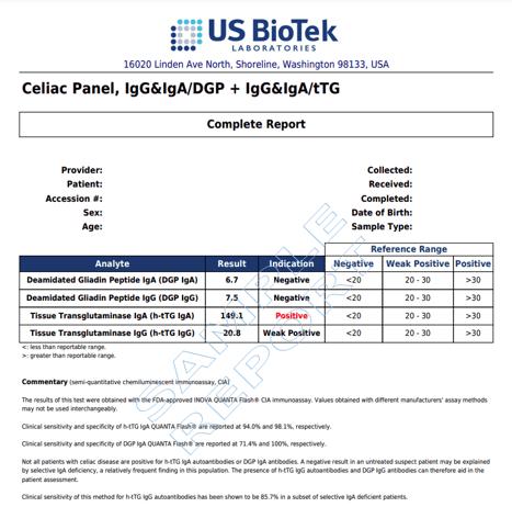 Celiac Panel